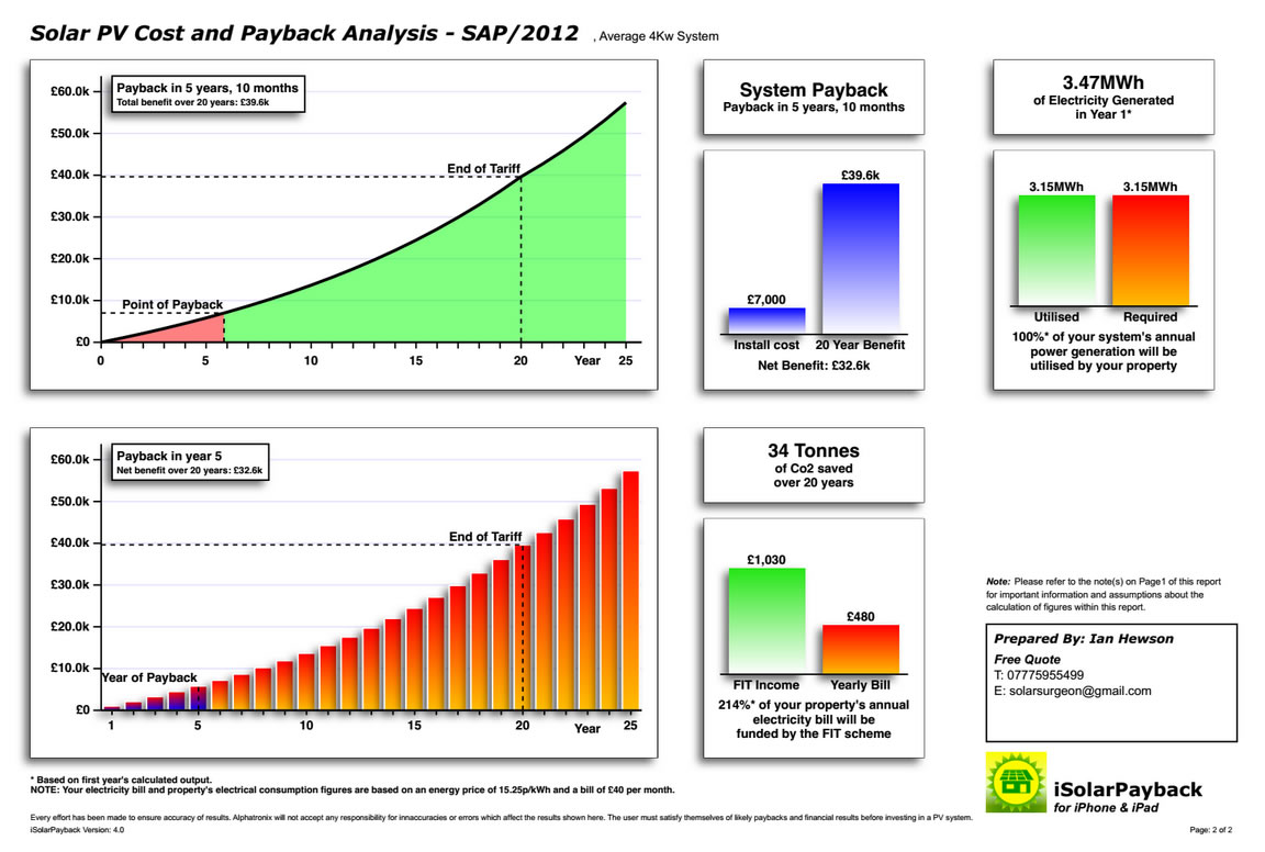 free cost and payback report - quote 2